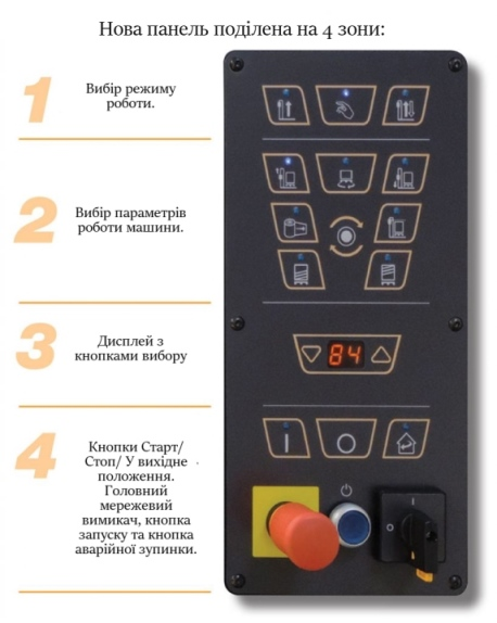 Siat-OneWrap-Control-Panel-captioned-ukr